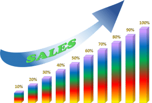 An arrow and rainbow colored bar graph illustrating increasing sales