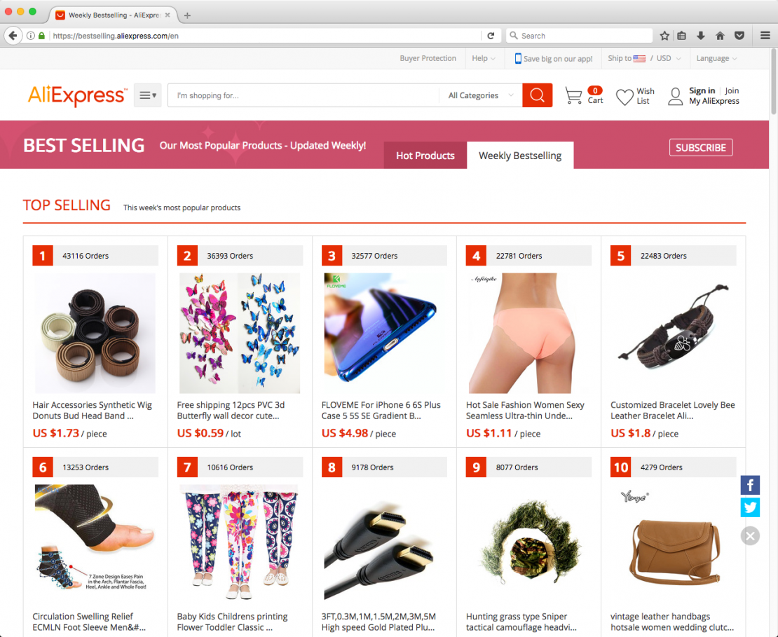 AliExpress has a tool to find dropshipping niches
