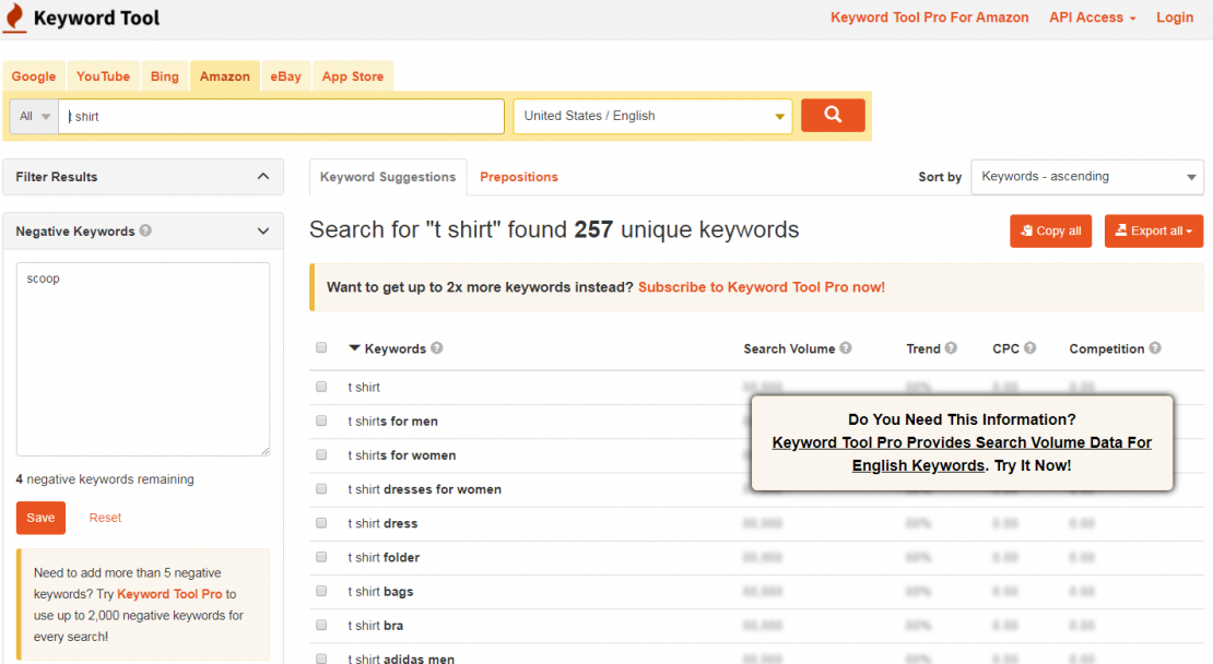 Keyword research is crucial for Amazon FBA dropshipping
