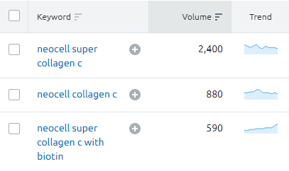 NeoCell Super Collagen + C monthly searches